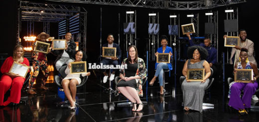 Idols SA 2020 Top 10 Contestants Gifts - R12,000 voucher for music equipment from Yamaha Music South Africa